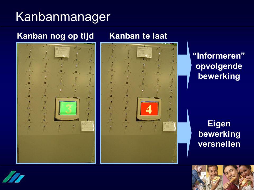 """Kanbanmanager Kanban nog op tijdKanban te laat """"Informeren"""" opvolgende bewerking Eigen bewerking versnellen 4"""