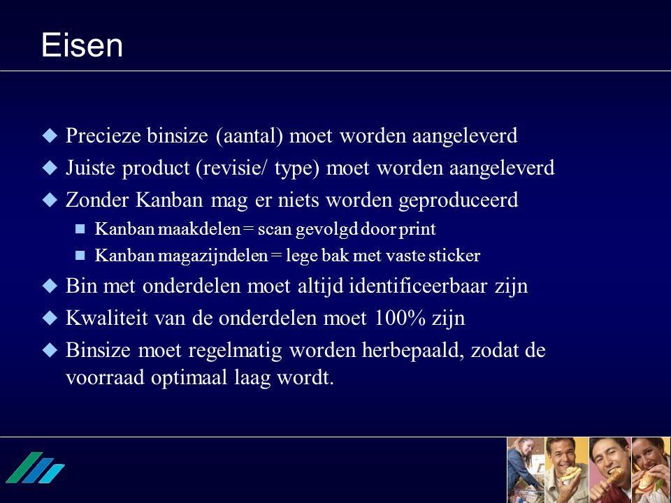 Eisen  Precieze binsize (aantal) moet worden aangeleverd  Juiste product (revisie/ type) moet worden aangeleverd  Zonder Kanban mag er niets worden