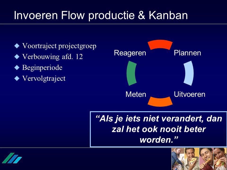 Plannen: Voortraject Projectgroep  Onderzoek geschiktheid Flow productie  Start invoertraject Flow productie voor Grill  Berekenen dagbehoefte per artikel  Bepalen opslagruimte onderdelen (opslagaantal & opslagmedium)  Balanceren werkplekken (uitleg volgt)  Opstellen Lay-out voor assemblagelijn(en)  Opstellen visuele werkinstructies  Werkwijze voorraadaanvulling ontwerpen m.b.v.