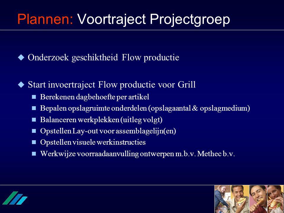 Plannen: Voortraject Projectgroep  Onderzoek geschiktheid Flow productie  Start invoertraject Flow productie voor Grill  Berekenen dagbehoefte per