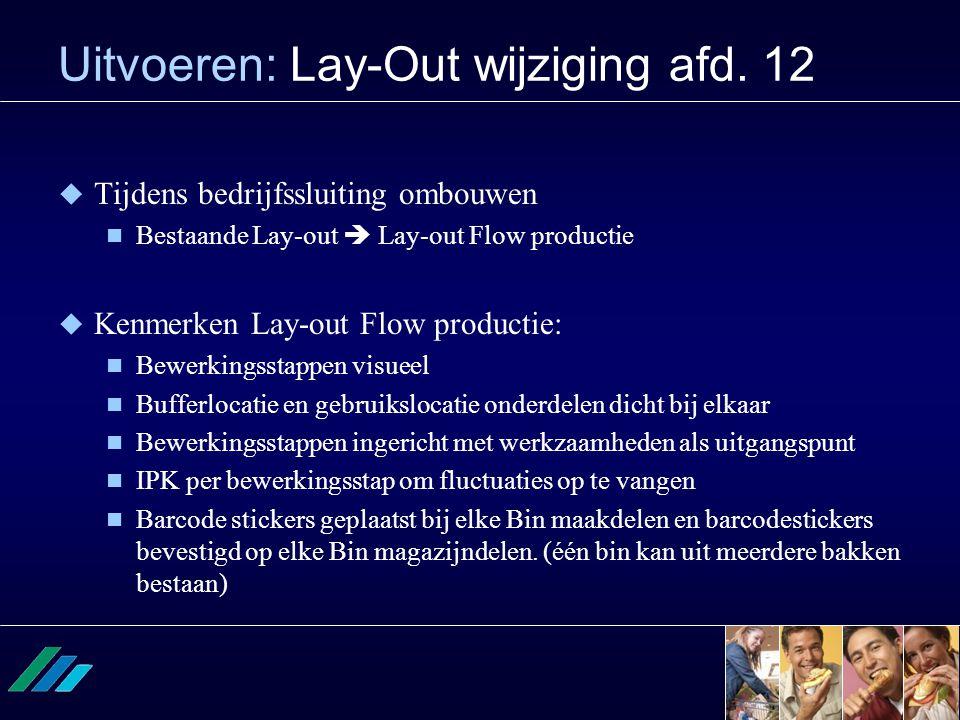 Uitvoeren: Lay-Out wijziging afd. 12  Tijdens bedrijfssluiting ombouwen  Bestaande Lay-out  Lay-out Flow productie  Kenmerken Lay-out Flow product