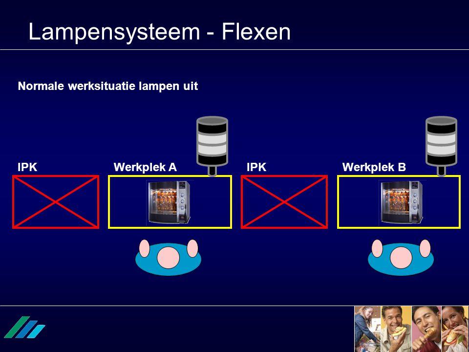 Lampensysteem - Flexen Normale werksituatie lampen uit Werkplek AWerkplek BIPK