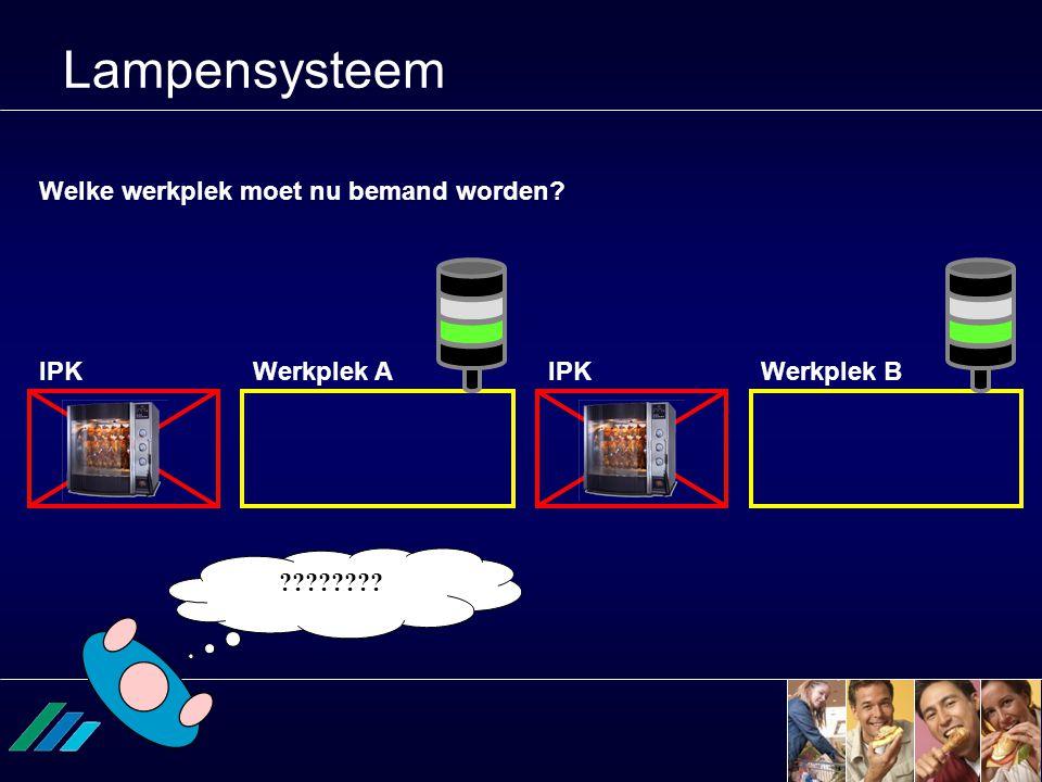 Lampensysteem Werkplek AWerkplek BIPK ???????? Welke werkplek moet nu bemand worden?