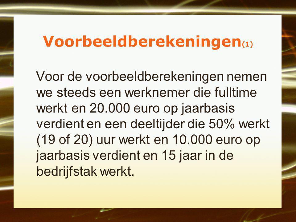 Voorbeeldberekeningen (1) Voor de voorbeeldberekeningen nemen we steeds een werknemer die fulltime werkt en 20.000 euro op jaarbasis verdient en een deeltijder die 50% werkt (19 of 20) uur werkt en 10.000 euro op jaarbasis verdient en 15 jaar in de bedrijfstak werkt.