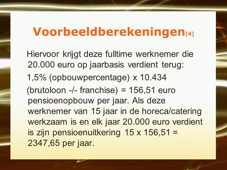 Voorbeeldberekeningen (4) Hiervoor krijgt deze fulltime werknemer die 20.000 euro op jaarbasis verdient terug: 1,5% (opbouwpercentage) x 10.434 (brutoloon -/- franchise) = 156,51 euro pensioenopbouw per jaar.