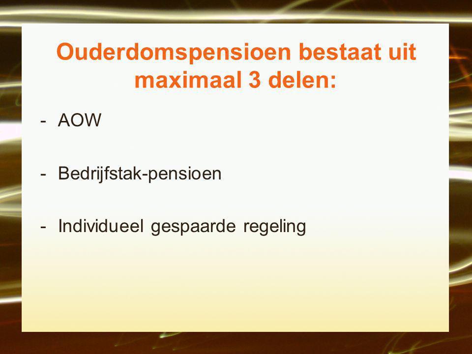 Ouderdomspensioen bestaat uit maximaal 3 delen: -AOW -Bedrijfstak-pensioen -Individueel gespaarde regeling