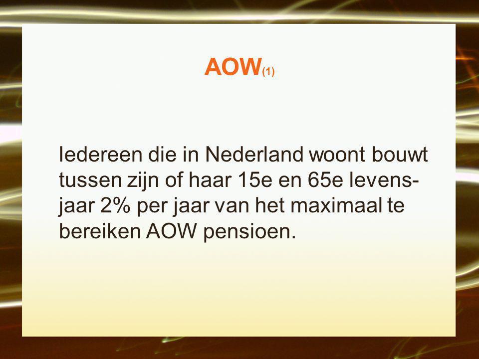 AOW (1) Iedereen die in Nederland woont bouwt tussen zijn of haar 15e en 65e levens- jaar 2% per jaar van het maximaal te bereiken AOW pensioen.