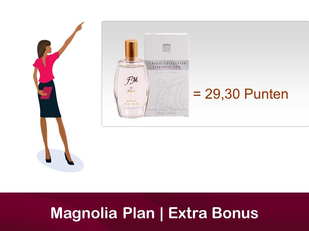 Magnolia Plan | Extra Bonus = 29,30 Punten