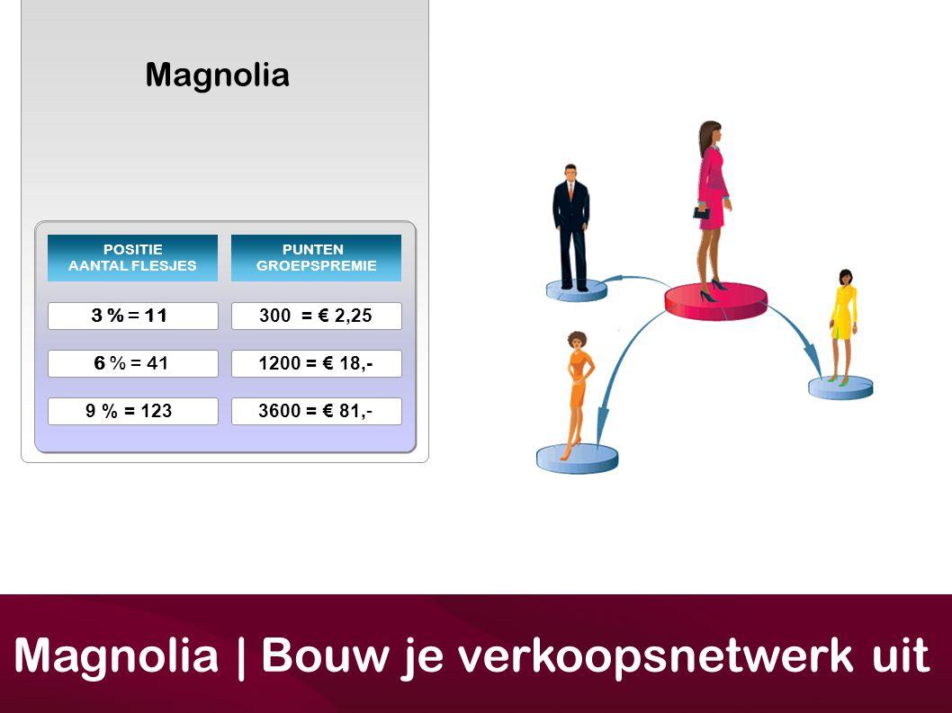 Magnolia Magnolia | Bouw je verkoopsnetwerk uit POSITIE AANTAL FLESJES PUNTEN GROEPSPREMIE 3 % = 11 6 % = 41 9 % = 123 300 = € 2,25 1200 = € 18,- 3600