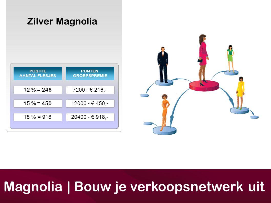 Zilver Magnolia Magnolia | Bouw je verkoopsnetwerk uit POSITIE AANTAL FLESJES PUNTEN GROEPSPREMIE 12 % = 246 15 % = 450 18 % = 918 7200 - € 216,- 1200