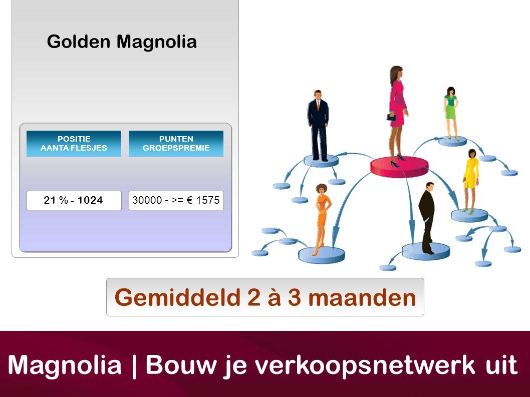 Golden Magnolia POSITIE AANTA FLESJES PUNTEN GROEPSPREMIE 21 % - 1024 30000 - >= € 1575 Gemiddeld 2 à 3 maanden Magnolia | Bouw je verkoopsnetwerk uit
