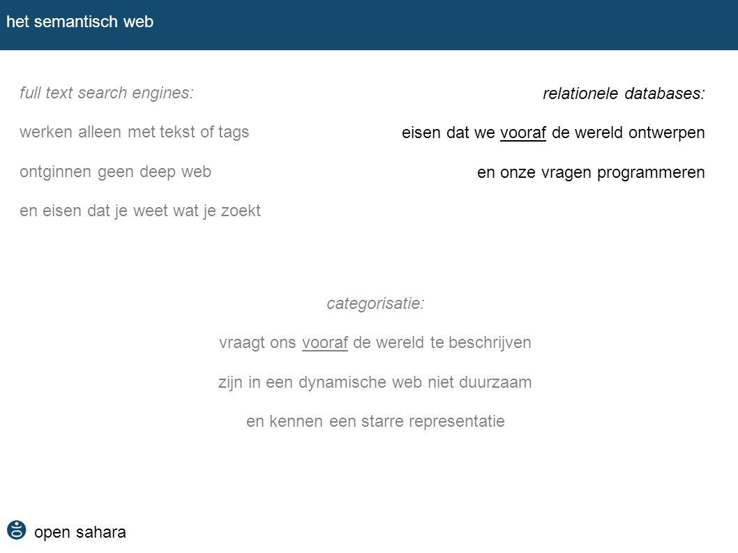 open sahara het semantisch web full text search engines: werken alleen met tekst of tags ontginnen geen deep web en eisen dat je weet wat je zoekt cat