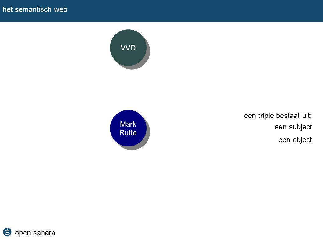 open sahara het semantisch web een triple bestaat uit: een subject een object Mark Rutte Mark Rutte VVD