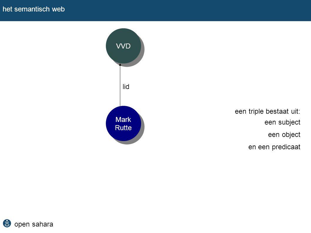 open sahara het semantisch web een triple bestaat uit: een subject een object en een predicaat Mark Rutte Mark Rutte VVD lid