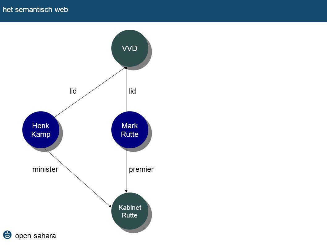 open sahara het semantisch web Mark Rutte Mark Rutte VVD lid Kabinet Rutte Kabinet Rutte premier Henk Kamp Henk Kamp lid minister