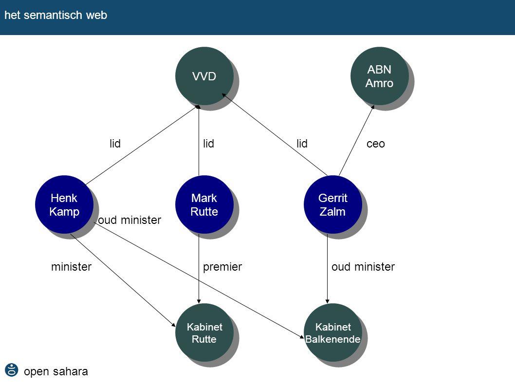 open sahara het semantisch web Mark Rutte Mark Rutte VVD lid Kabinet Rutte Kabinet Rutte premier Henk Kamp Henk Kamp lid minister Gerrit Zalm Gerrit Z
