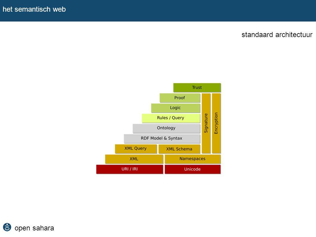 open sahara het semantisch web standaard architectuur