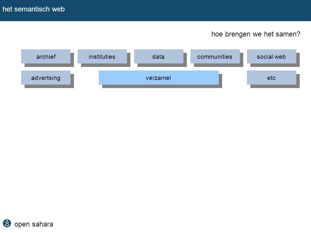 open sahara het semantisch web hoe brengen we het samen? verzamel archief instituties data communities social web advertsing etc