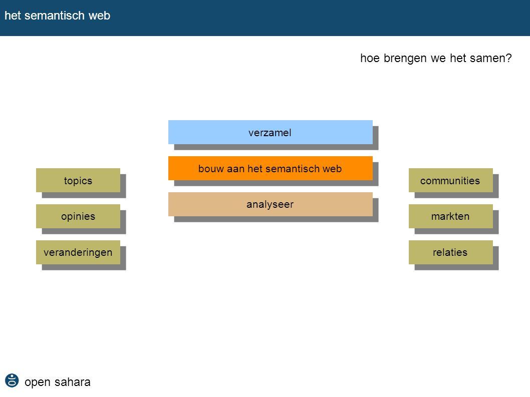 open sahara het semantisch web hoe brengen we het samen? verzamel bouw aan het semantisch web analyseer topics opinies markten communities verandering