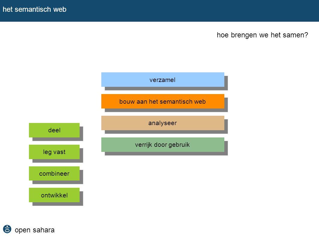 open sahara het semantisch web hoe brengen we het samen? verzamel bouw aan het semantisch web analyseer verrijk door gebruik deel leg vast combineer o