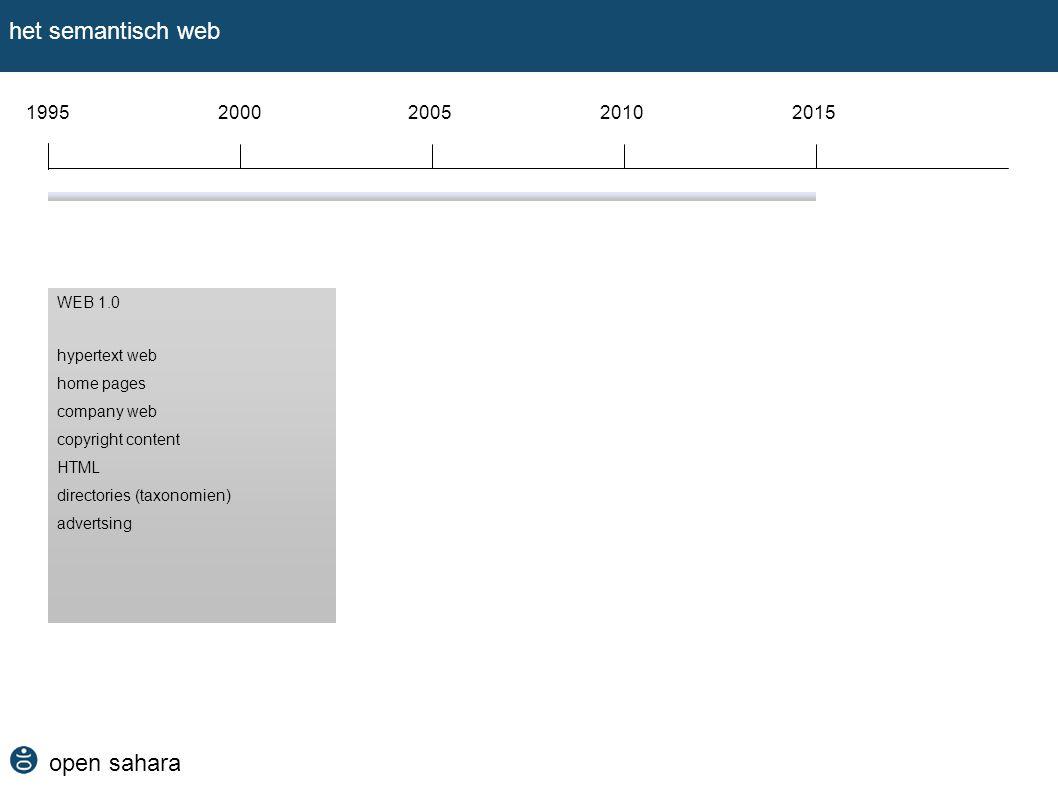 open sahara het semantisch web het semantisch web draait om triples