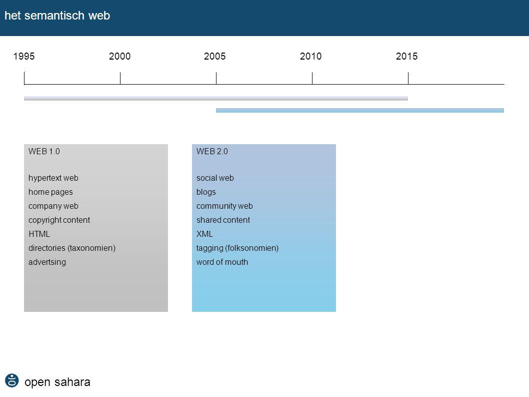 open sahara het semantisch web het semantisch web bestaat uit triples