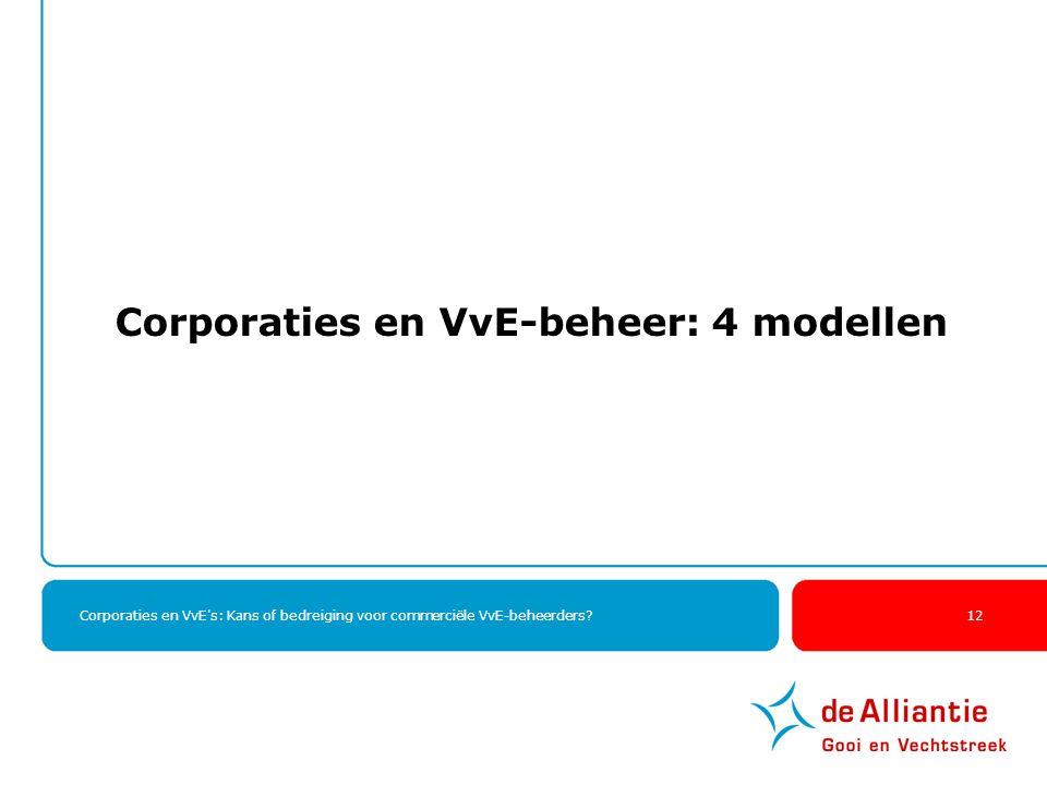 Corporaties en VvE's: Kans of bedreiging voor commerciële VvE-beheerders? 12 Corporaties en VvE-beheer: 4 modellen