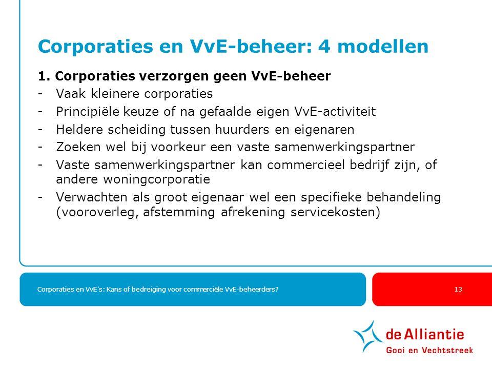 Corporaties en VvE's: Kans of bedreiging voor commerciële VvE-beheerders? 13 Corporaties en VvE-beheer: 4 modellen 1. Corporaties verzorgen geen VvE-b