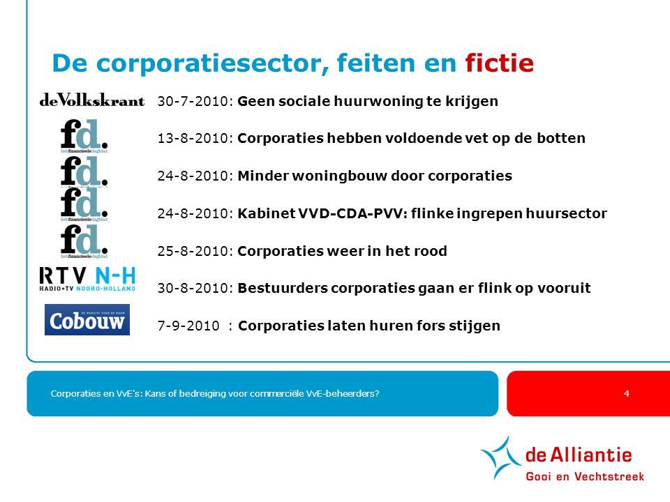 Corporaties en VvE's: Kans of bedreiging voor commerciële VvE-beheerders? 4 De corporatiesector, feiten en fictie 30-7-2010: Geen sociale huurwoning t