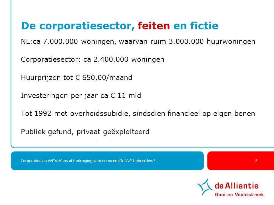 Corporaties en VvE's: Kans of bedreiging voor commerciële VvE-beheerders? 5 De corporatiesector, feiten en fictie NL:ca 7.000.000 woningen, waarvan ru
