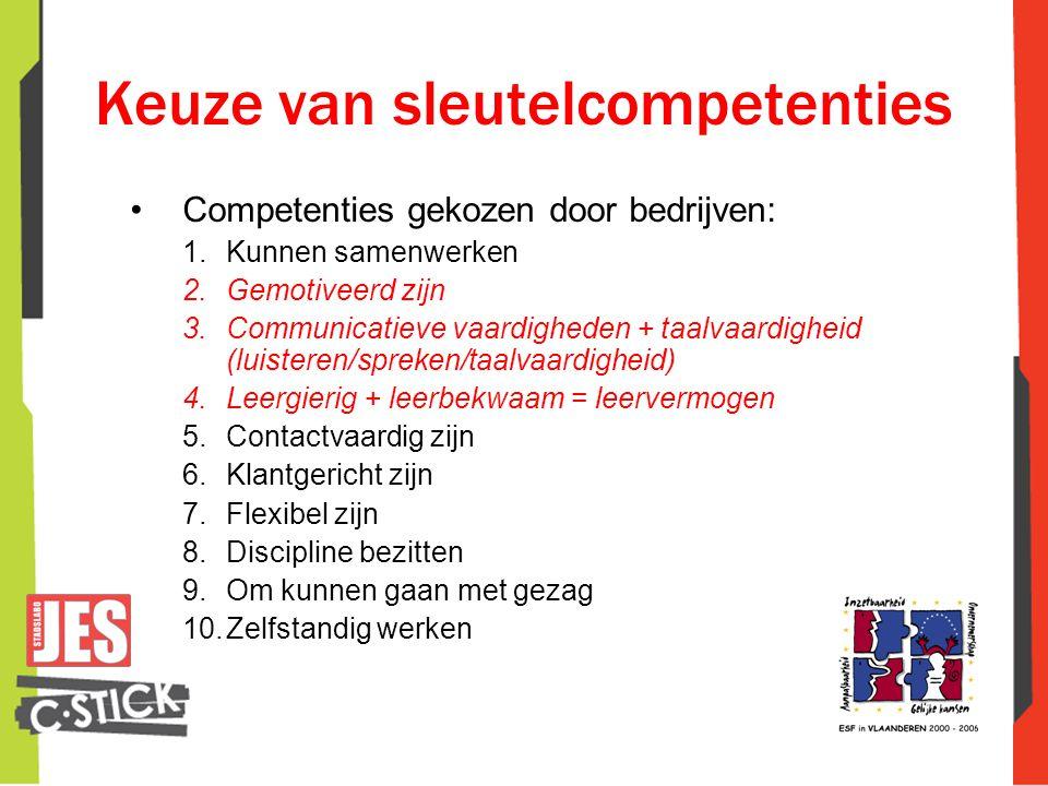 Keuze van sleutelcompetenties •Competenties gekozen door bedrijven: 1.Kunnen samenwerken 2.Gemotiveerd zijn 3.Communicatieve vaardigheden + taalvaardigheid (luisteren/spreken/taalvaardigheid) 4.Leergierig + leerbekwaam = leervermogen 5.Contactvaardig zijn 6.Klantgericht zijn 7.Flexibel zijn 8.Discipline bezitten 9.Om kunnen gaan met gezag 10.Zelfstandig werken
