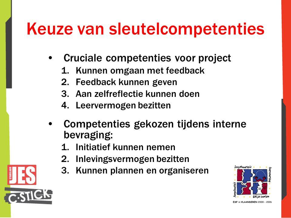 Keuze van sleutelcompetenties •Cruciale competenties voor project 1.Kunnen omgaan met feedback 2.Feedback kunnen geven 3.Aan zelfreflectie kunnen doen