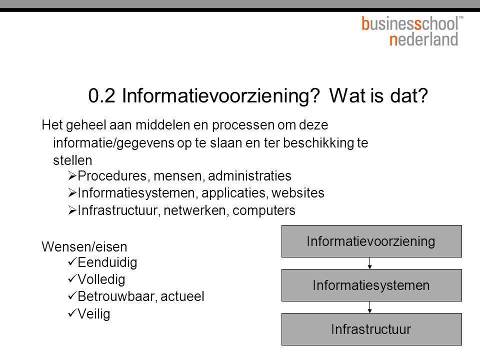 0.2 Informatievoorziening.Wat is dat.