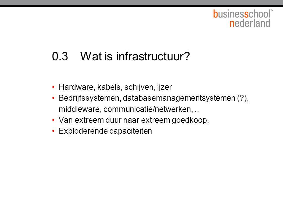 0.3Wat is infrastructuur.