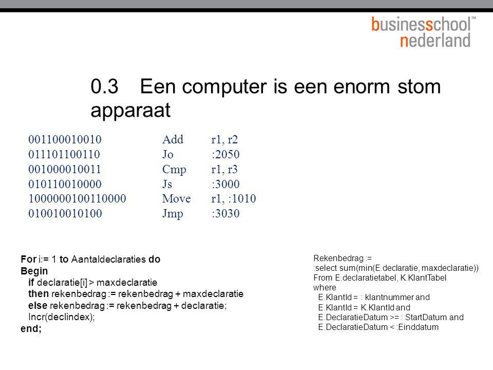 0.3Een computer is een enorm stom apparaat Addr1, r2 Jo:2050 Cmpr1, r3 Js:3000 Mover1, :1010 Jmp:3030 001100010010 011101100110 001000010011 010110010000 1000000100110000 010010010100 For i:= 1 to Aantaldeclaraties do Begin if declaratie[i] > maxdeclaratie then rekenbedrag := rekenbedrag + maxdeclaratie else rekenbedrag := rekenbedrag + declaratie; Incr(declindex); end; Rekenbedrag := :select sum(min(E.declaratie, maxdeclaratie)) From E.declaratietabel, K.KlantTabel where E.KlantId = : klantnummer and E.KlantId = K.KlantId and E.DeclaratieDatum >= : StartDatum and E.DeclaratieDatum < :Einddatum