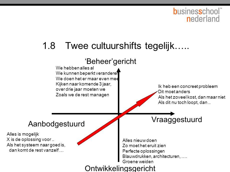 1.8Twee cultuurshifts tegelijk…..