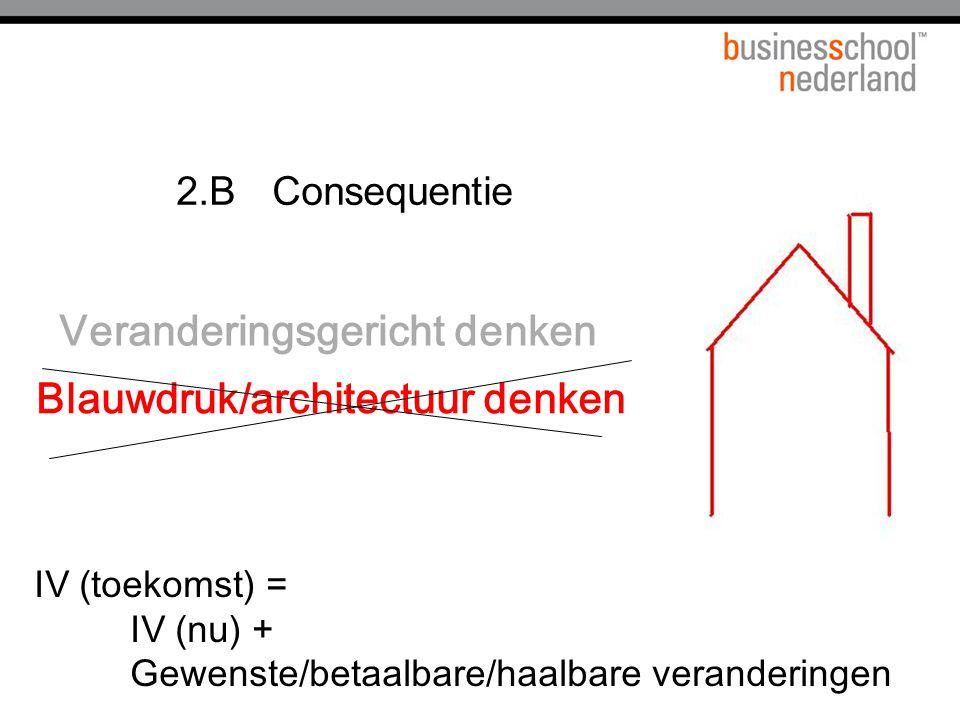 2.BConsequentie IV (toekomst) = IV (nu) + Gewenste/betaalbare/haalbare veranderingen Blauwdruk/architectuur denken Veranderingsgericht denken