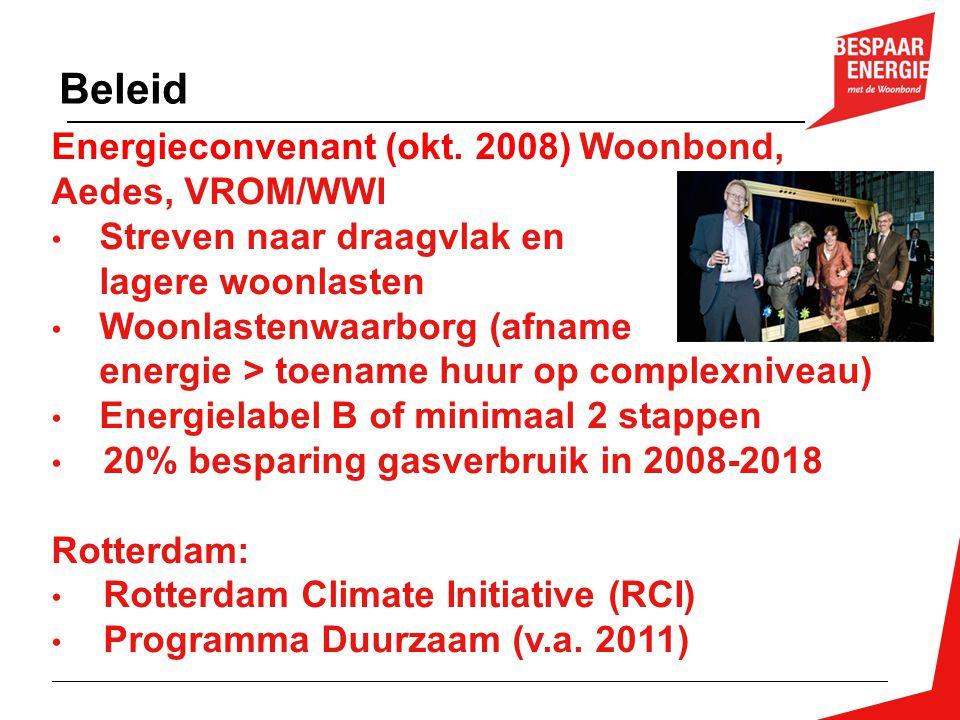 Energieconvenant (okt. 2008) Woonbond, Aedes, VROM/WWI • Streven naar draagvlak en lagere woonlasten • Woonlastenwaarborg (afname energie > toename hu
