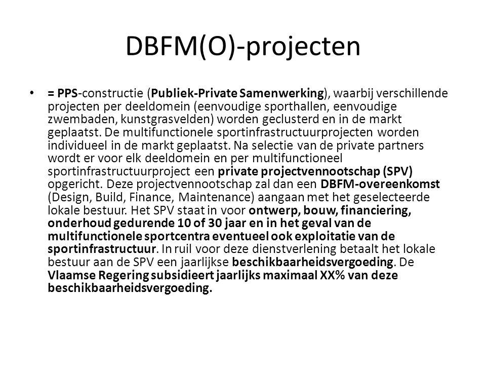 DBFM(O)-projecten • Decreet van 14 mei 2008 betreffende een inhaalbeweging in sportinfrastructuur via alternatieve financiering • Besluit ter uitvoering van het decreet betreffende een inhaalbeweging in sportinfrastructuur via alternatieve financiering, goedgekeurd door de Vlaamse Regering op 18/7/2008.