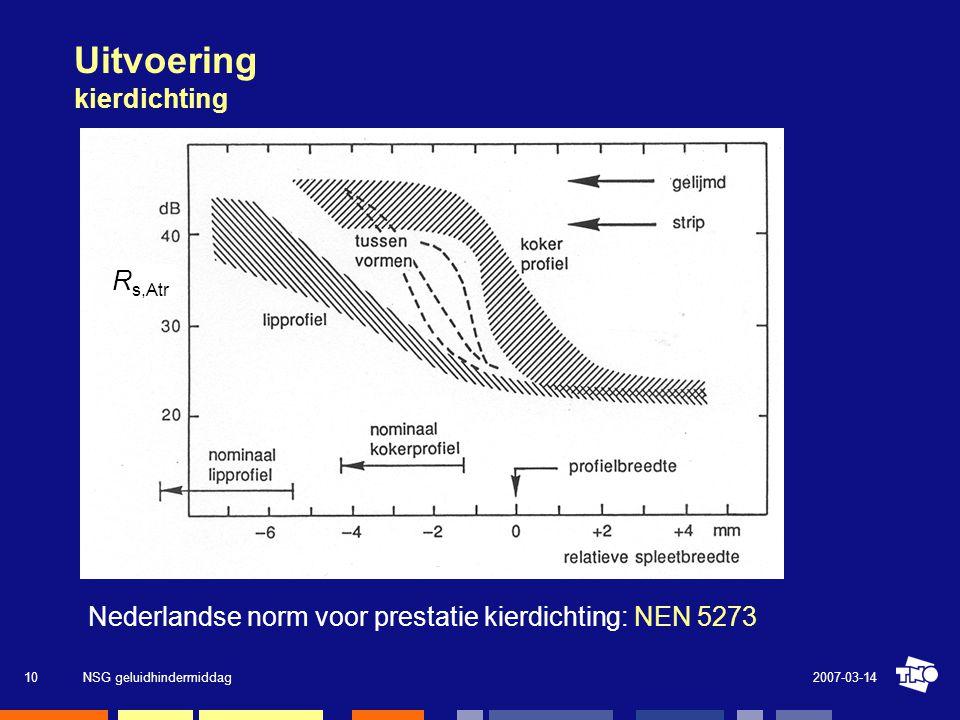 2007-03-14NSG geluidhindermiddag10 Uitvoering kierdichting Nederlandse norm voor prestatie kierdichting: NEN 5273 R s,Atr