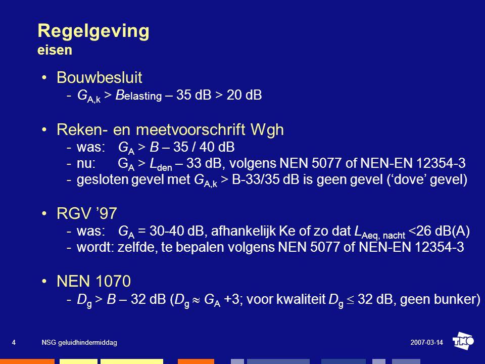 2007-03-14NSG geluidhindermiddag4 Regelgeving eisen •Bouwbesluit G A,k > B elasting – 35 dB > 20 dB •Reken- en meetvoorschrift Wgh was:G A > B – 35