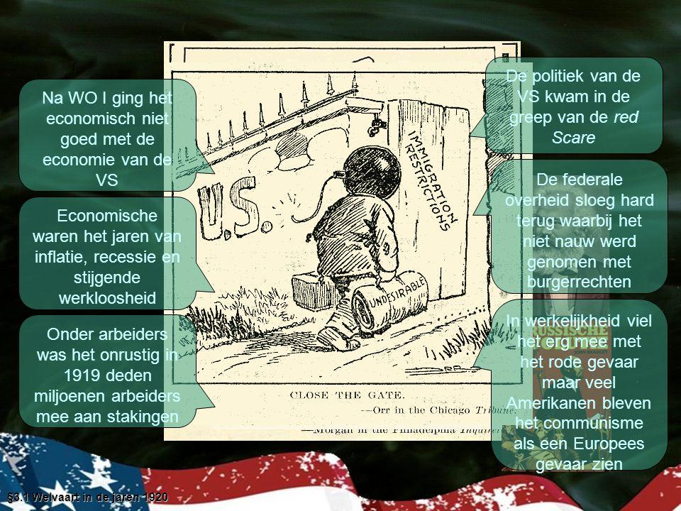 §3.1 Welvaart in de jaren 1920 Na WO I ging het economisch niet goed met de economie van de VS Economische waren het jaren van inflatie, recessie en stijgende werkloosheid Onder arbeiders was het onrustig in 1919 deden miljoenen arbeiders mee aan stakingen De politiek van de VS kwam in de greep van de red Scare De federale overheid sloeg hard terug waarbij het niet nauw werd genomen met burgerrechten In werkelijkheid viel het erg mee met het rode gevaar maar veel Amerikanen bleven het communisme als een Europees gevaar zien