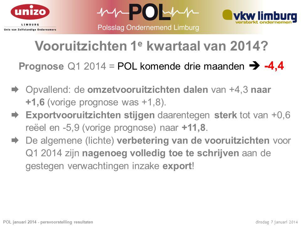 POL januari 2014 - persvoorstelling resultaten dinsdag 7 januari 2014 Vooruitzichten 1 e kwartaal van 2014? Prognose Q1 2014 = POL komende drie maande
