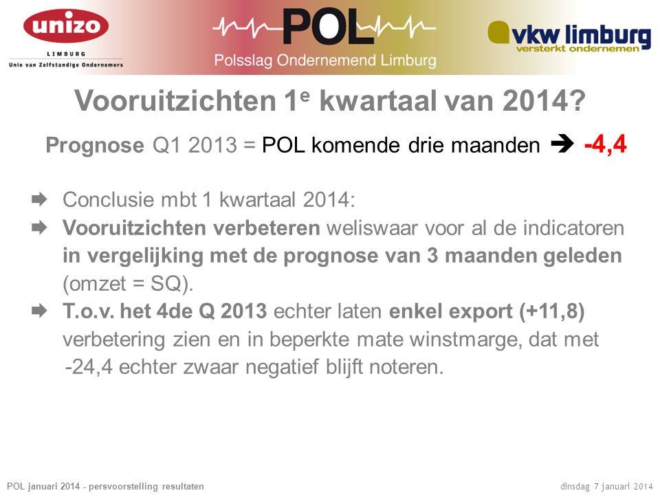 POL januari 2014 - persvoorstelling resultaten dinsdag 7 januari 2014 Vooruitzichten 1 e kwartaal van 2014? Prognose Q1 2013 = POL komende drie maande