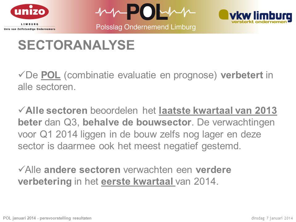 POL januari 2014 - persvoorstelling resultaten dinsdag 7 januari 2014 SECTORANALYSE  De POL (combinatie evaluatie en prognose) verbetert in alle sect