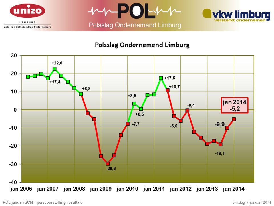 POL januari 2014 - persvoorstelling resultaten dinsdag 7 januari 2014 Analyse o.b.v.
