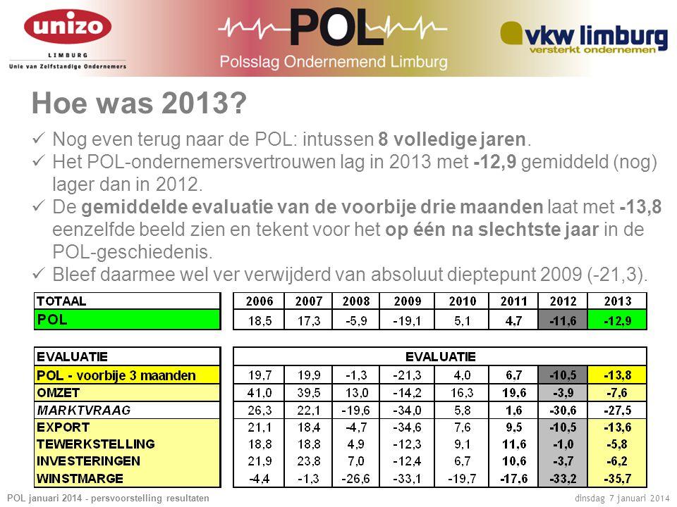 POL januari 2014 - persvoorstelling resultaten dinsdag 7 januari 2014 Hoe was 2013?  Nog even terug naar de POL: intussen 8 volledige jaren.  Het PO