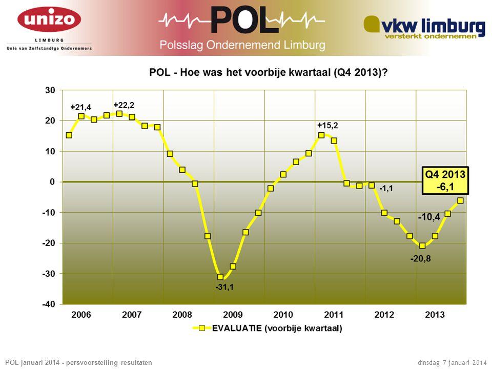 POL januari 2014 - persvoorstelling resultaten dinsdag 7 januari 2014 SAMENGEVAT (3):  Verbetering van de vooruitzichten voor Q1 2014, zij het getemperd:  Weliswaar verbetering voor al de indicatoren ivm de prognose van 3 maanden geleden  T.o.v.