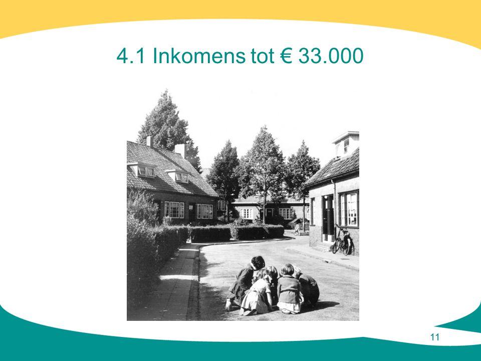 11 4.1 Inkomens tot € 33.000