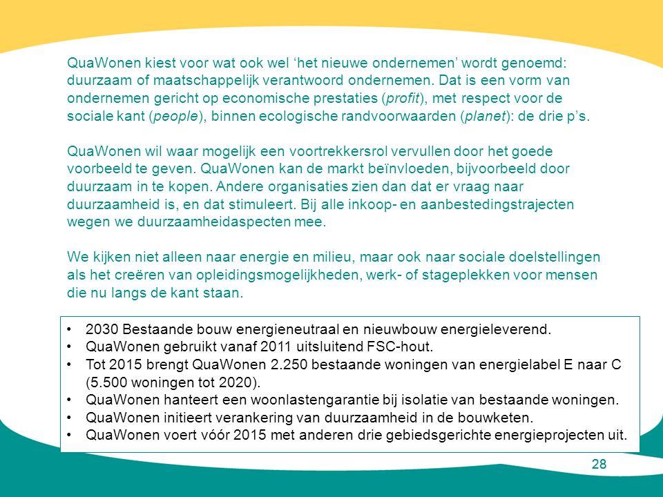 28 •2030 Bestaande bouw energieneutraal en nieuwbouw energieleverend. •QuaWonen gebruikt vanaf 2011 uitsluitend FSC-hout. •Tot 2015 brengt QuaWonen 2.